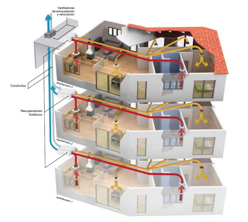 viviendas-con-recuperadores-de-calor